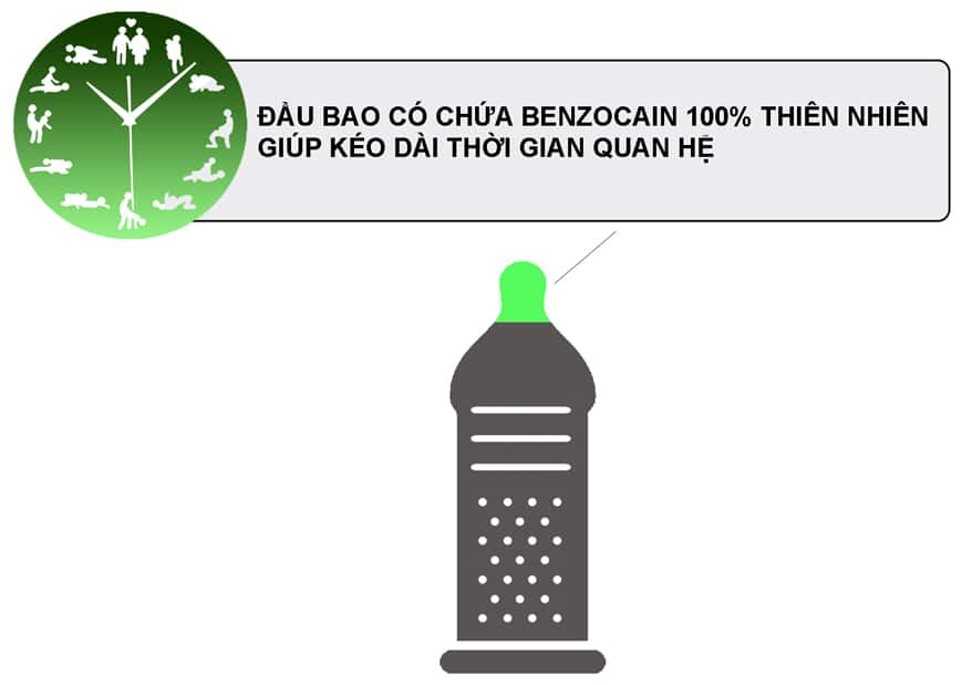 20170924102804 4773683 shell 5in1 4 - Bao cao su Shell Prenium 6in1 (Siêu chất lượng)